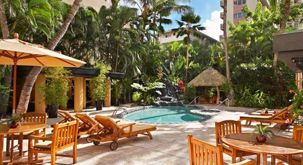 Oahu on $250 per Day
